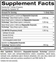 BPI Sports Best BCAA nutrition label