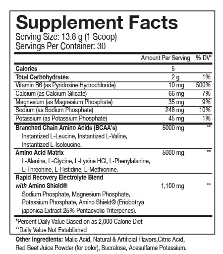 Beast Sports Nutrition Aminolyte nutrition label