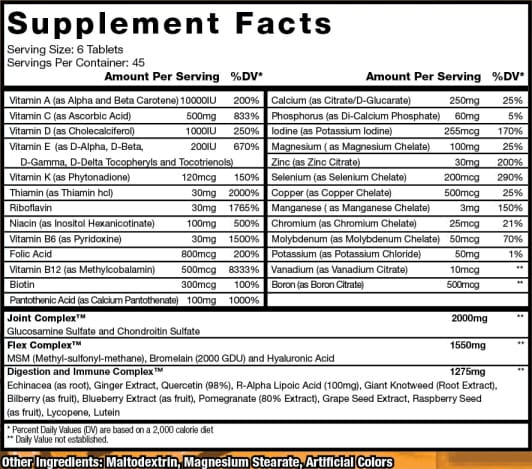 Controlled Labs Orange Triad nutrition label