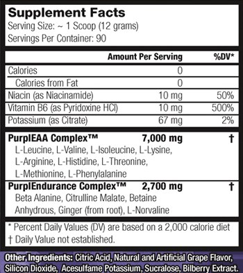 Controlled Labs Purple Wraath nutrition label