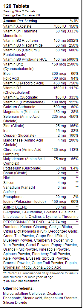 Infinite Labs Womens Multi nutrition label