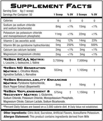 RSP Nutrition Regen nutrition label