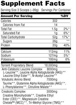 Universal Nutrition Torrent nutrition label