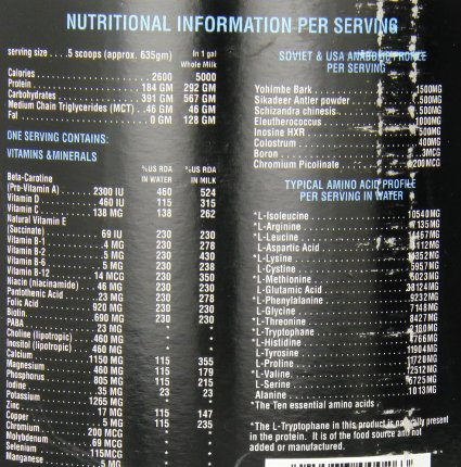 Vitol Russian Bear 5000 nutritional label
