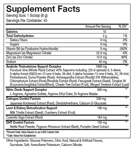 Image result for beast supertest nutrition facts