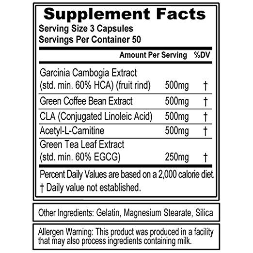 Lean Mode By Evlution Nutrition Supplement Facts Label